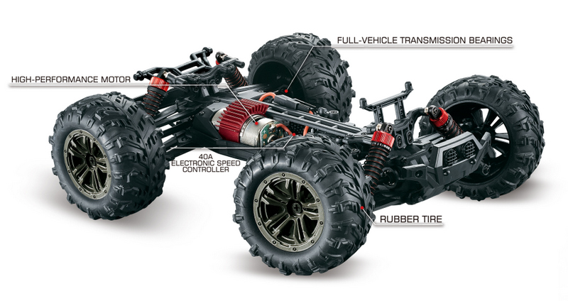 "Automodel Absima High Speed Monster Truck ""SPIRIT"" 1:16 - 4WD - 2,4GHz"